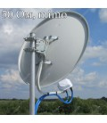 UMO MIMO 2x2 - 4G/3G (LTE2600/DC-HSPA) облучатель
